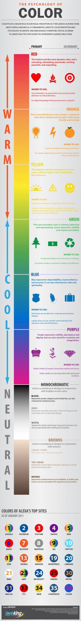 la psicologia del colore