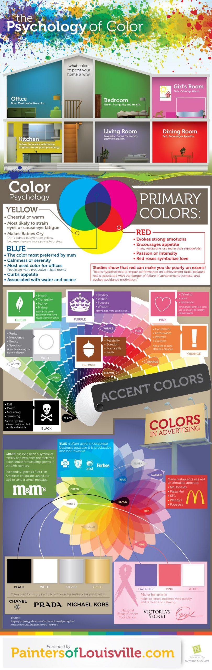 la psiocologia del colore - grafica