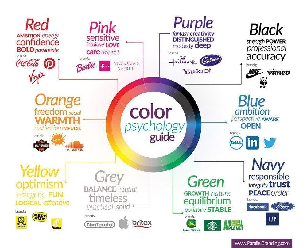 psicologia del colore grafica