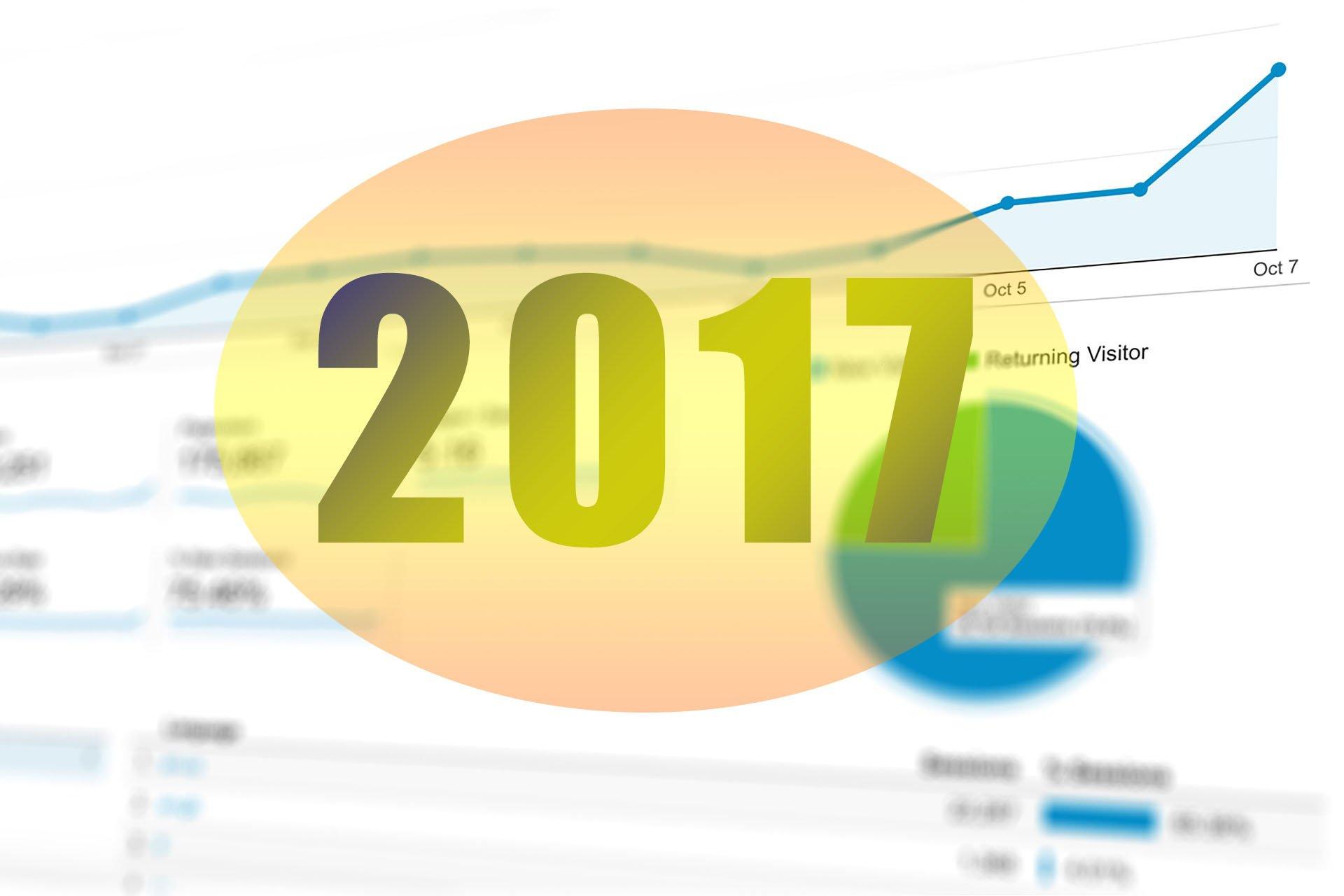 web marketing trend 2017