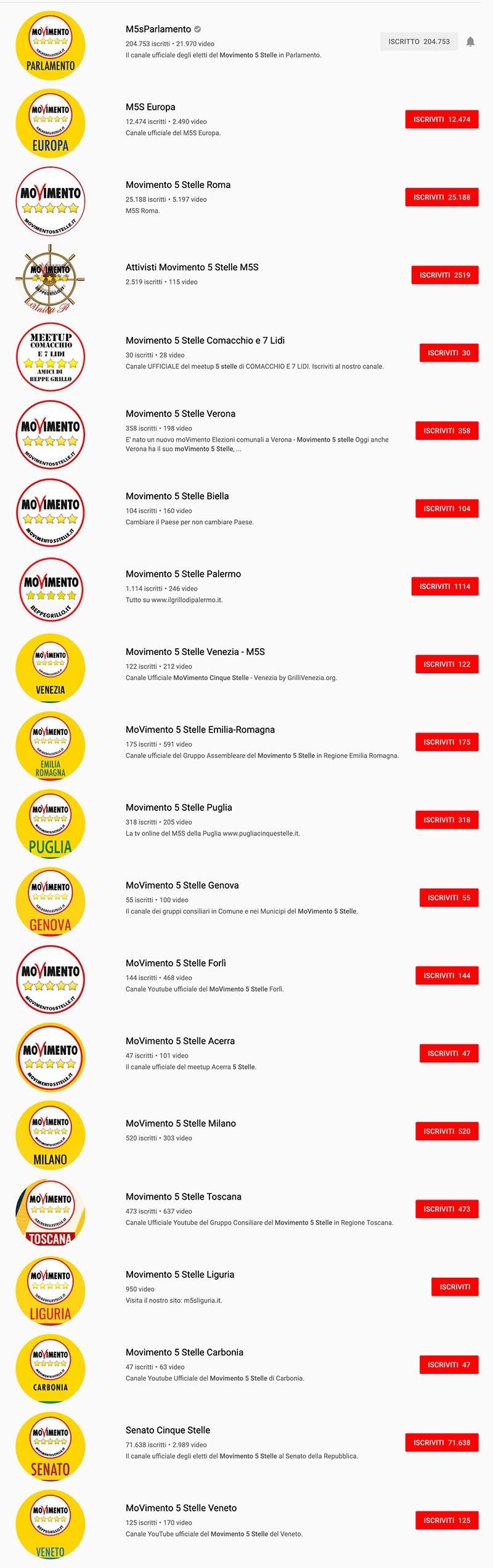 profili youtube movimento 5 stelle