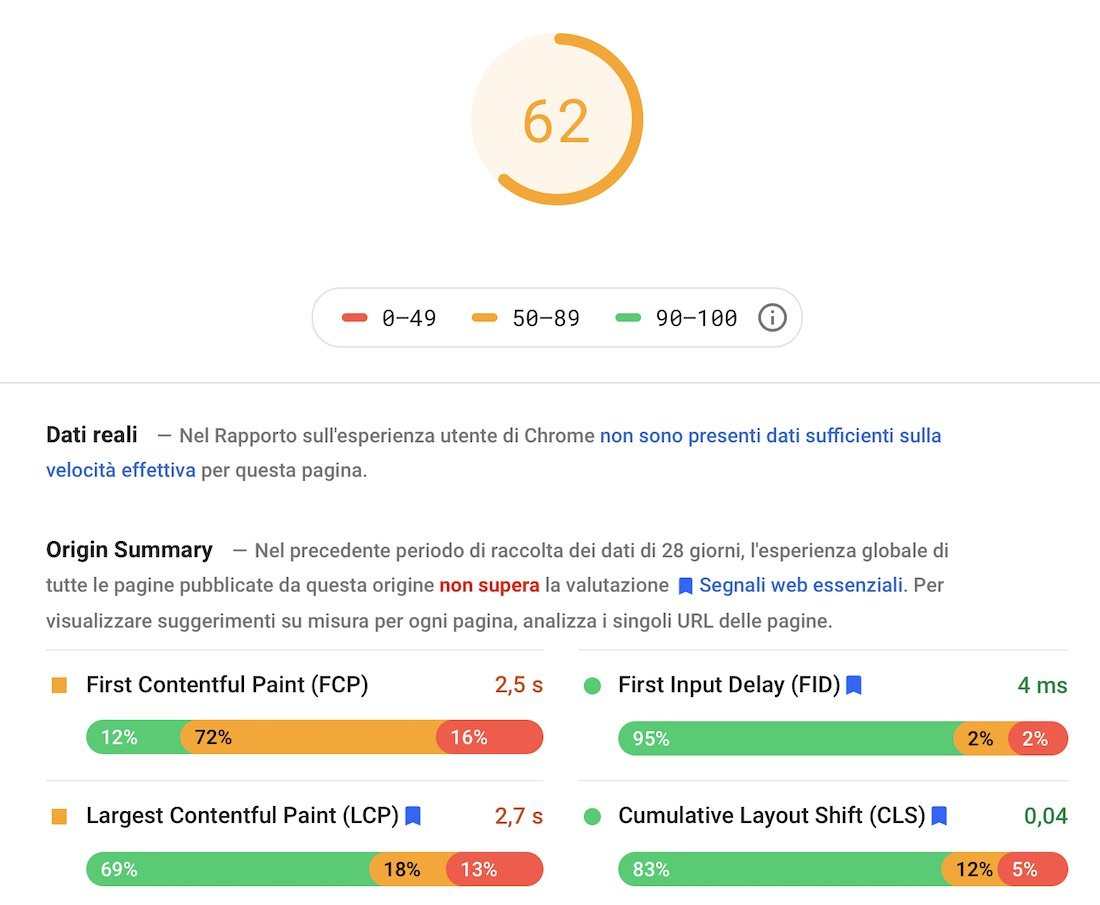 esempio page speed insights