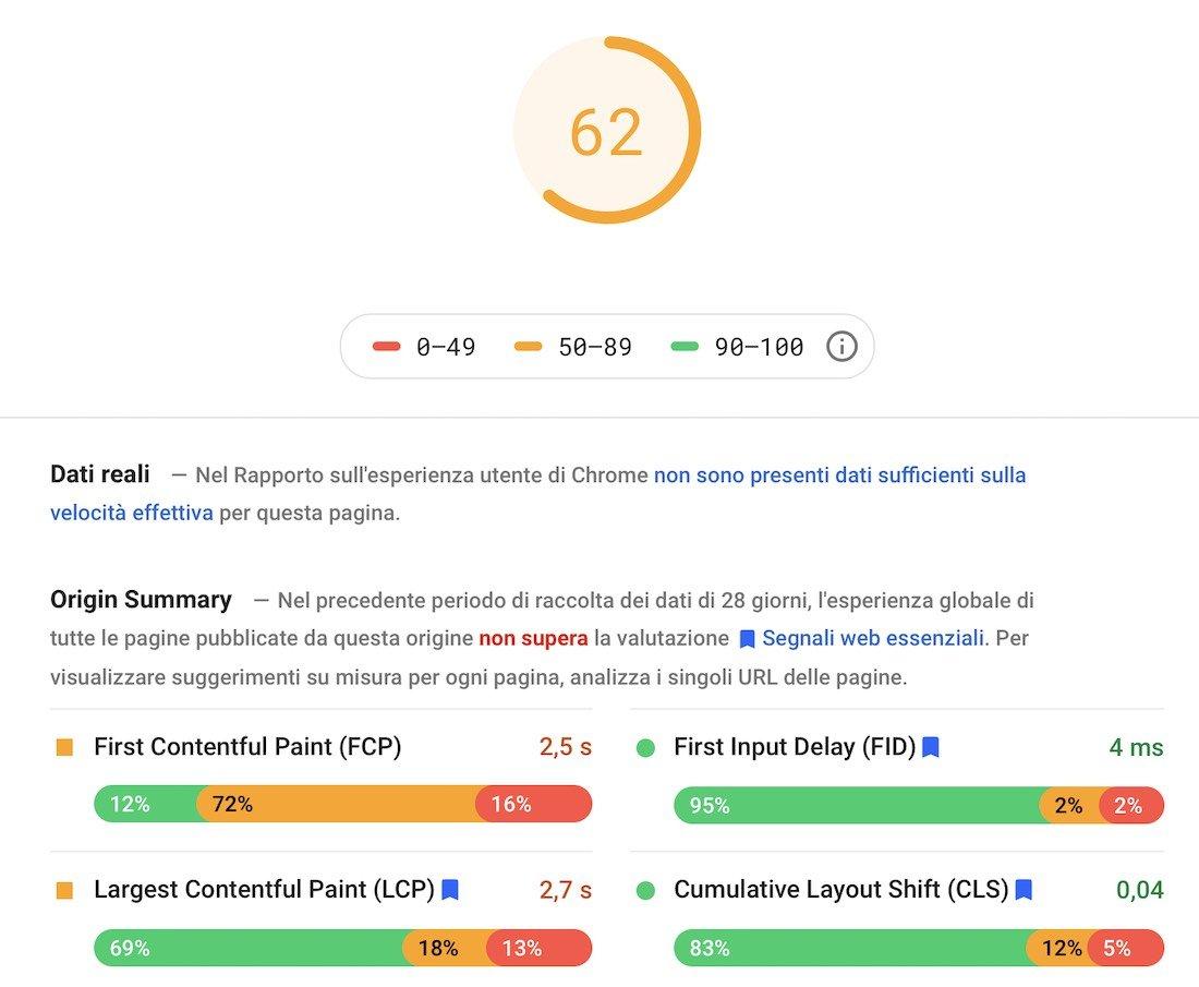esempio page speed insights